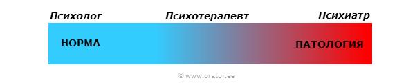 Psiholog_orator.ee