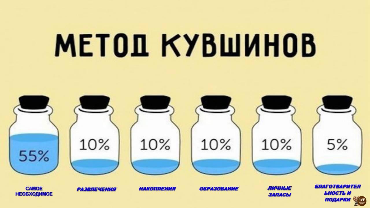metod_6_kuvshinov